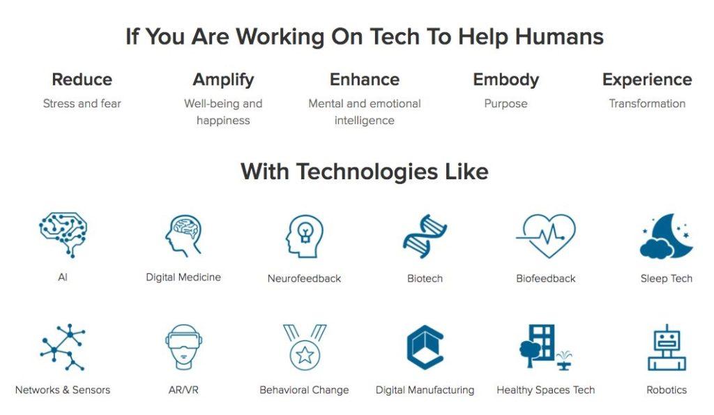 Tecnologías transformadoras