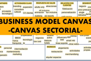 Canvas sectorial
