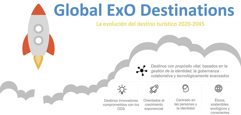 global exo destinations