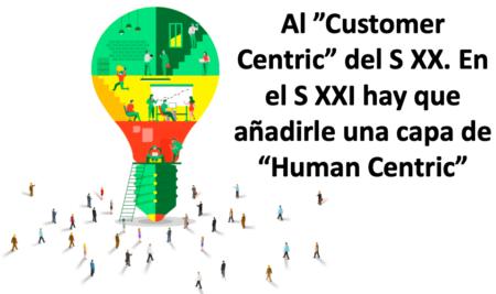 Del Customer Centric al Human Centric