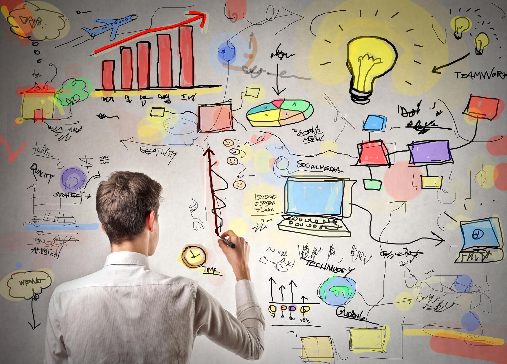 Curso 10 tipos innovacion Doblin