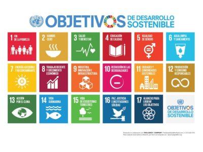 17 ODS Objetivos Desarrollo Sostenible en turismo